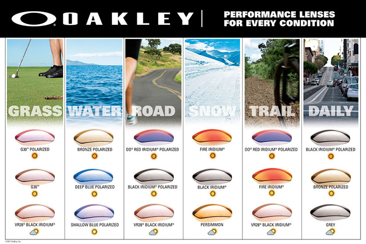 oakley sunglasses prescription lenses  Oakley Lens Color Chart