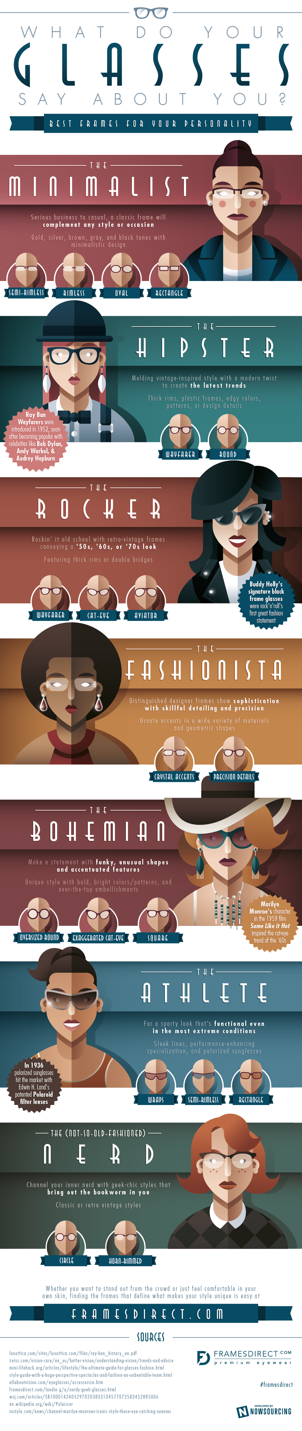 Glasses Frame Personality Quiz : What do your glasses say about you? Infographic Womens ...