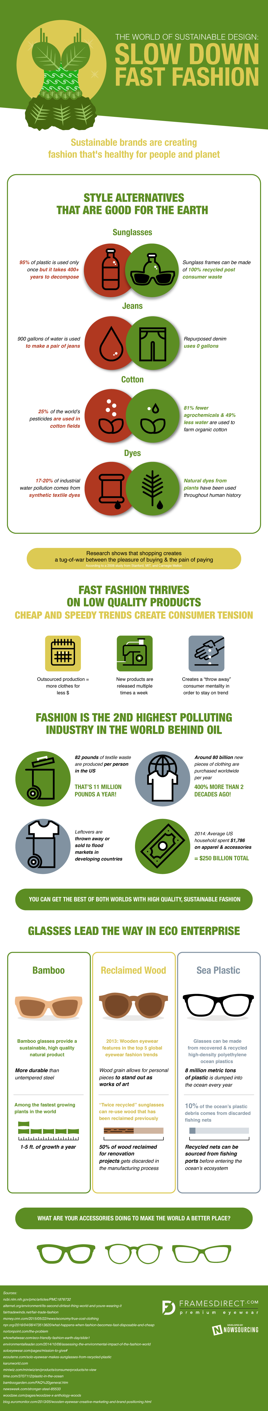 sustainable fashion infographic
